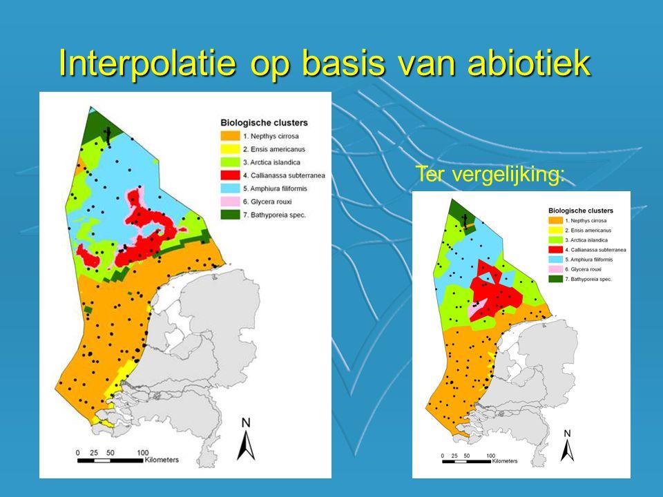 Interpolatie op basis van abiotiek Ter vergelijking: