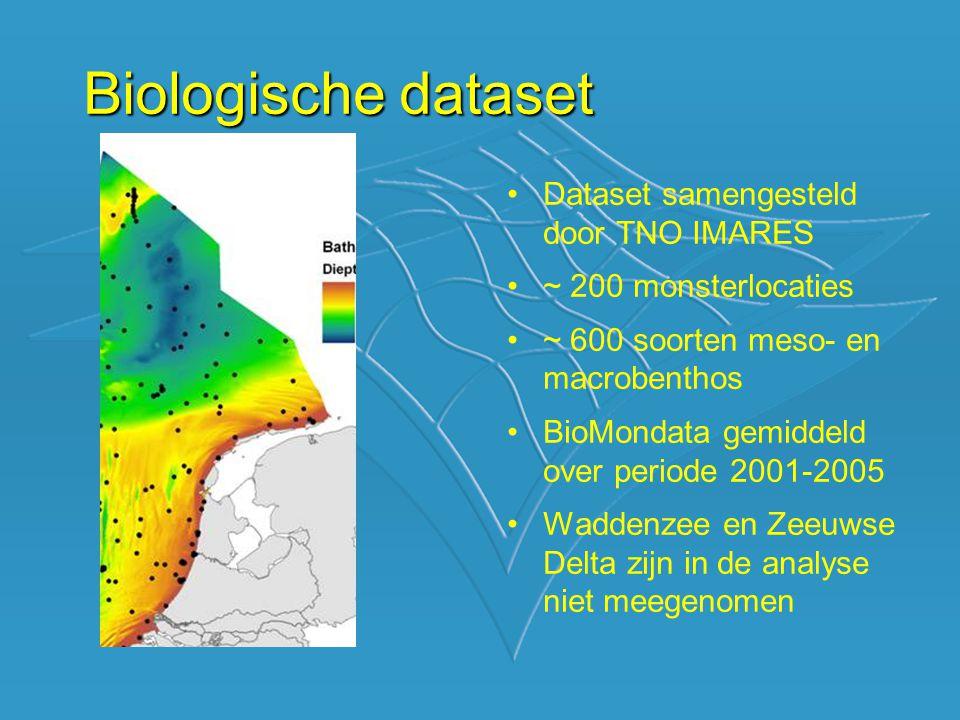Biologische dataset Dataset samengesteld door TNO IMARES ~ 200 monsterlocaties ~ 600 soorten meso- en macrobenthos BioMondata gemiddeld over periode 2001-2005 Waddenzee en Zeeuwse Delta zijn in de analyse niet meegenomen