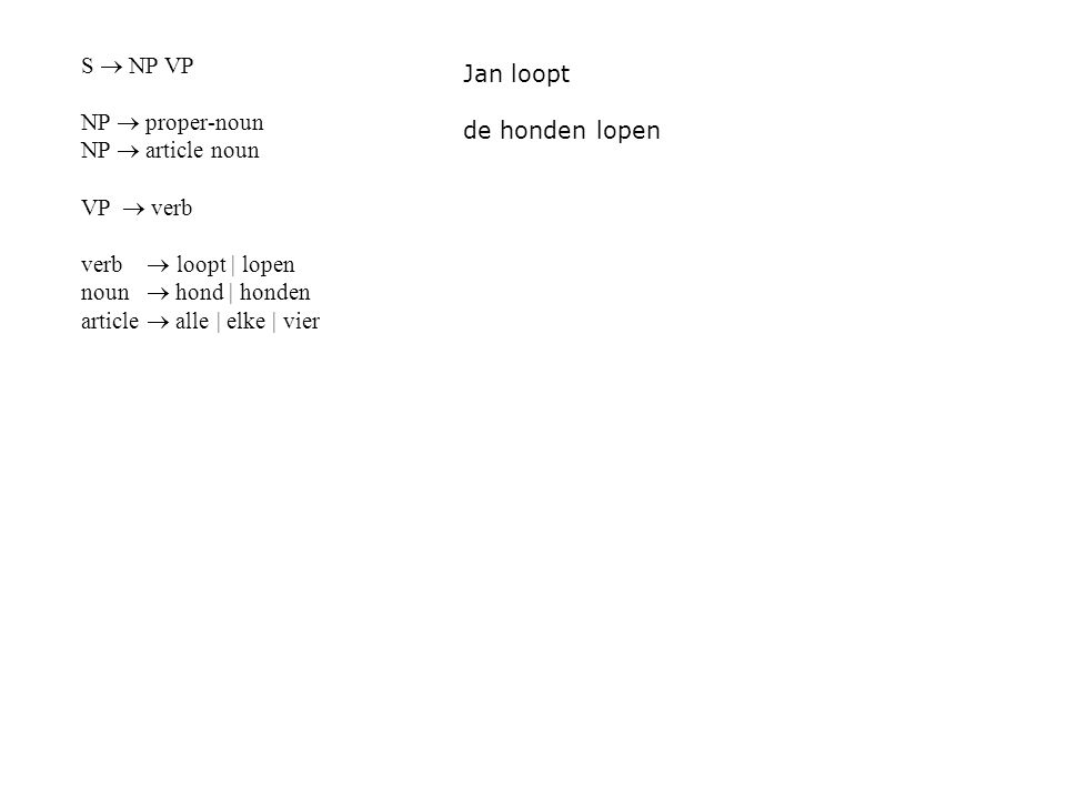 Slechts één regel voor VP: VP  V[subcat: (X1,..., Xn)] X1... Xn N.B.: Regelschema!