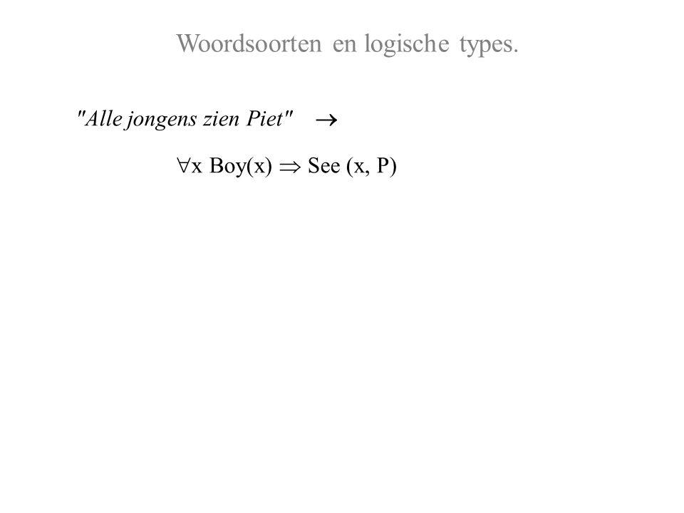 Woordsoorten en logische types. Alle jongens zien Piet   x Boy(x)  See (x, P)