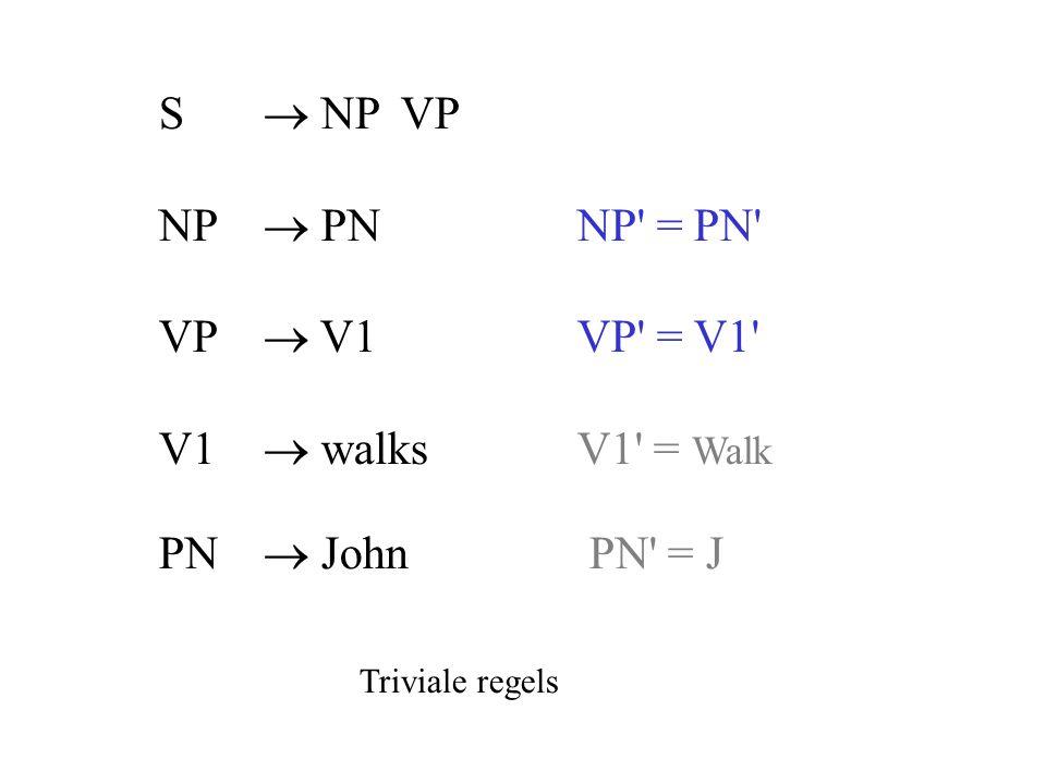 S  NP VP NP  PNNP' = PN' VP  V1VP' = V1' V1  walksV1' = Walk PN  John PN' = J Triviale regels
