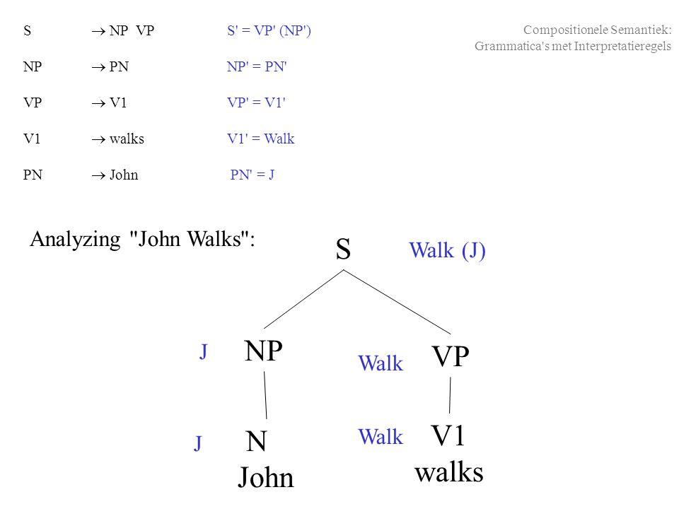 NP S J N John V1 walks Compositionele Semantiek: Grammatica's met Interpretatieregels VP S  NP VPS' = VP' (NP') NP  PNNP' = PN' VP  V1VP' = V1' V1