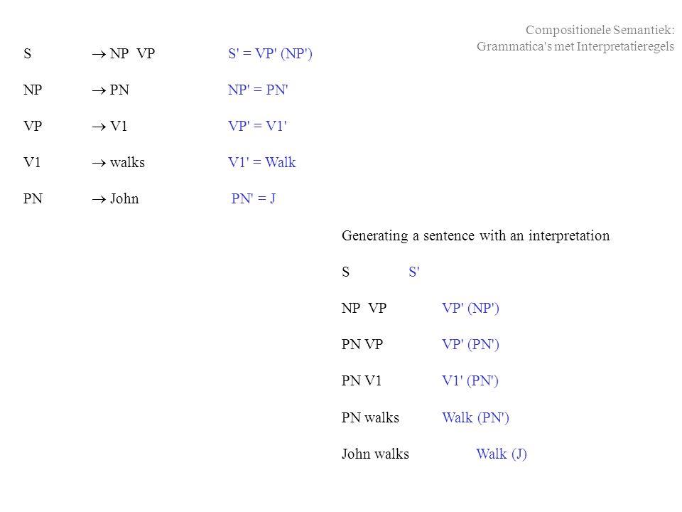 Compositionele Semantiek: Grammatica's met Interpretatieregels S  NP VPS' = VP' (NP') NP  PNNP' = PN' VP  V1VP' = V1' V1  walksV1' = Walk PN  Joh
