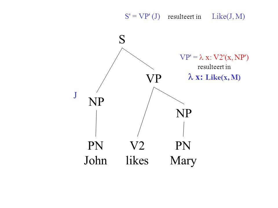 S' = VP' (J) resulteert in Like(J, M) NP S PN John V2 likes VP NP PN Mary VP' = x: V2'(x, NP') resulteert in x: Like(x, M) J