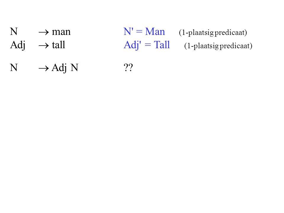 N  manN' = Man (1-plaatsig predicaat) Adj  tallAdj' = Tall (1-plaatsig predicaat) N  Adj N??