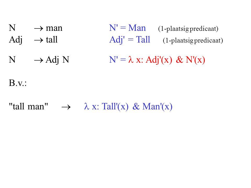 N  manN = Man (1-plaatsig predicaat) Adj  tallAdj = Tall (1-plaatsig predicaat) N  Adj NN = x: Adj (x) & N (x) B.v.: tall man  x: Tall (x) & Man (x)