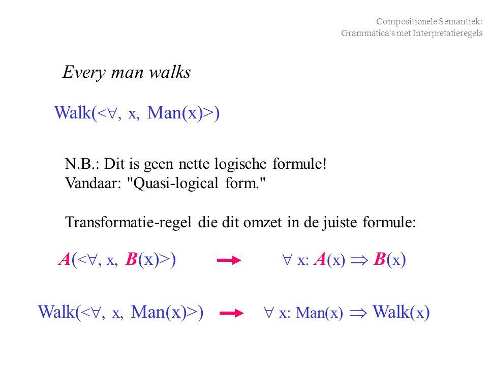 Walk( ) Every man walks Compositionele Semantiek: Grammatica s met Interpretatieregels N.B.: Dit is geen nette logische formule.