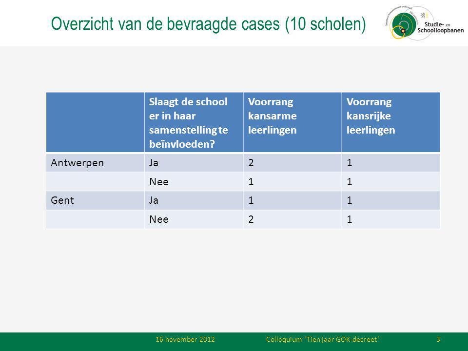 Overzicht van de bevraagde cases (10 scholen) Slaagt de school er in haar samenstelling te beïnvloeden.