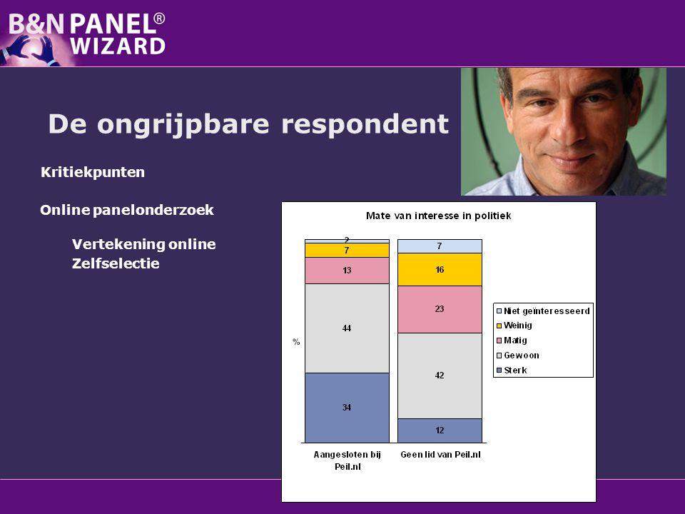 Vertekening online Zelfselectie De ongrijpbare respondent Kritiekpunten Online panelonderzoek