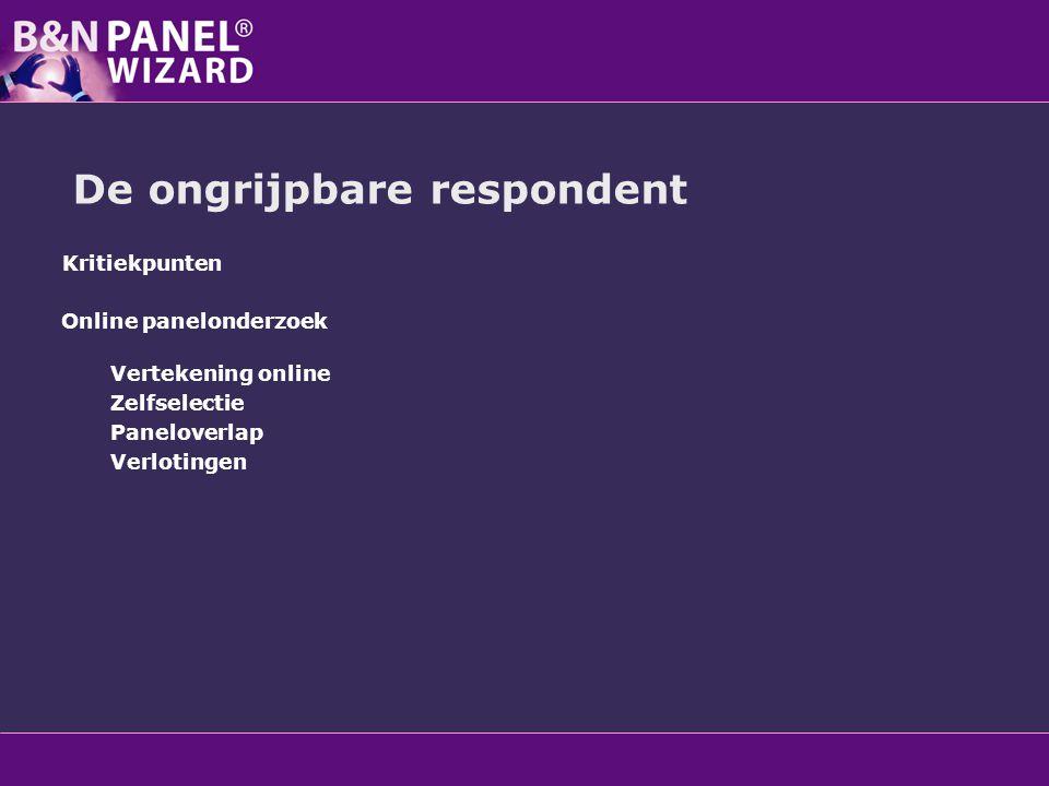 Vertekening online Zelfselectie Paneloverlap Verlotingen De ongrijpbare respondent Kritiekpunten Online panelonderzoek