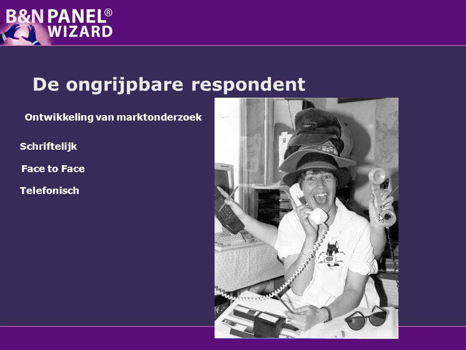 Ontwikkeling van marktonderzoek Schriftelijk Telefonisch Online (panels) Laatste 2 methoden verreweg het meest gebruikt Op beide valt echter wat aan te merken, zeker als 'de respondent' wordt bekeken Face to Face De ongrijpbare respondent