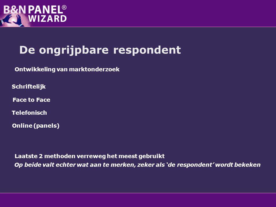 Ontwikkeling van marktonderzoek Schriftelijk Telefonisch Online (panels) Laatste 2 methoden verreweg het meest gebruikt Op beide valt echter wat aan t