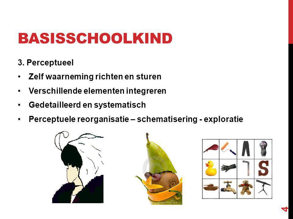 BASISSCHOOLKIND 6. Sociaal-emotioneel 3.Pesten 15