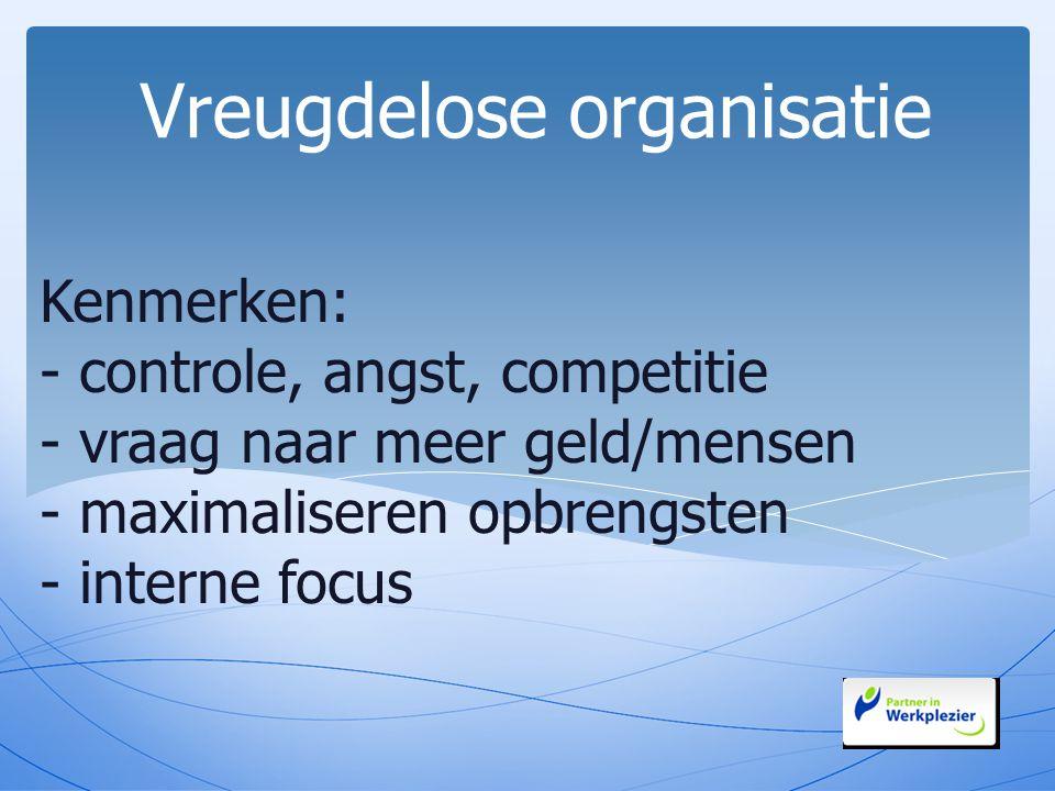 Kenmerken: - controle, angst, competitie - vraag naar meer geld/mensen - maximaliseren opbrengsten - interne focus Vreugdelose organisatie