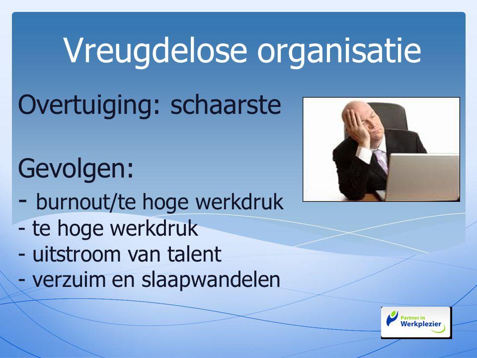 Overtuiging: schaarste Gevolgen: - burnout/te hoge werkdruk - te hoge werkdruk - uitstroom van talent - verzuim en slaapwandelen Vreugdelose organisat
