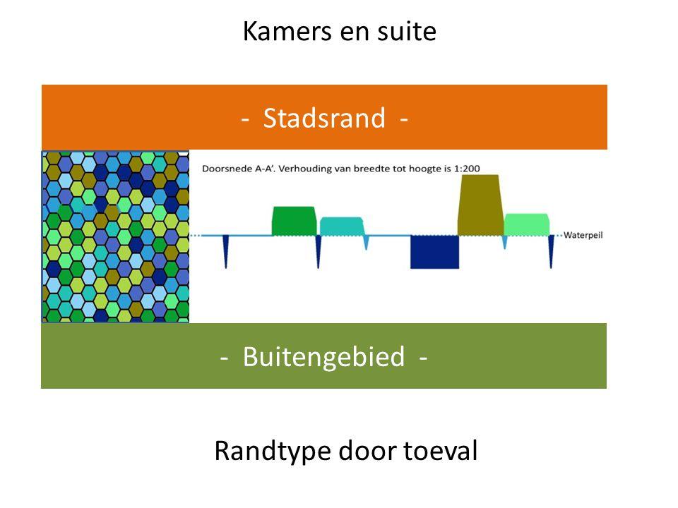 Kamers en suite - Stadsrand - - Buitengebied - Randtype door toeval