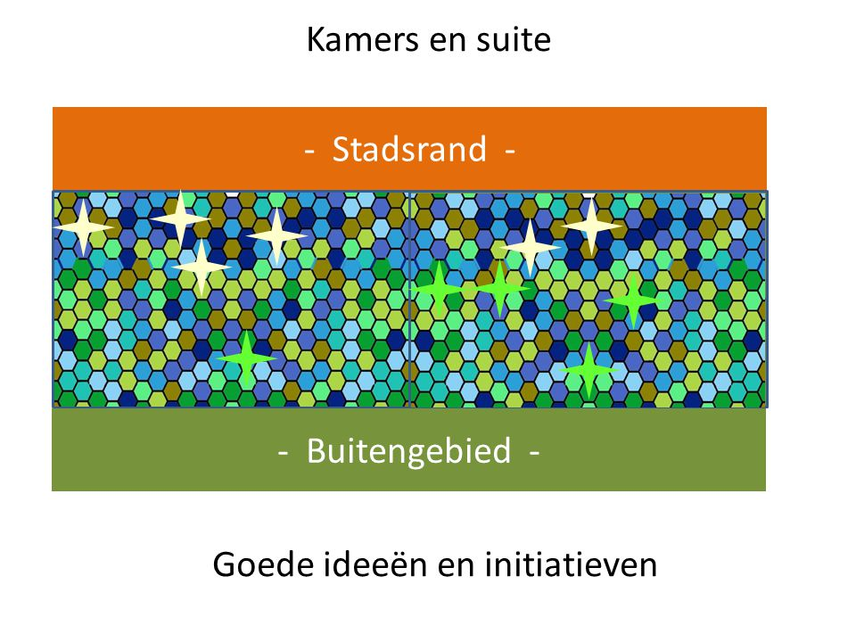 Kamers en suite - Stadsrand - - Buitengebied - Goede ideeën en initiatieven
