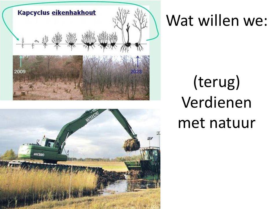 Wat willen we: (terug) Verdienen met natuur