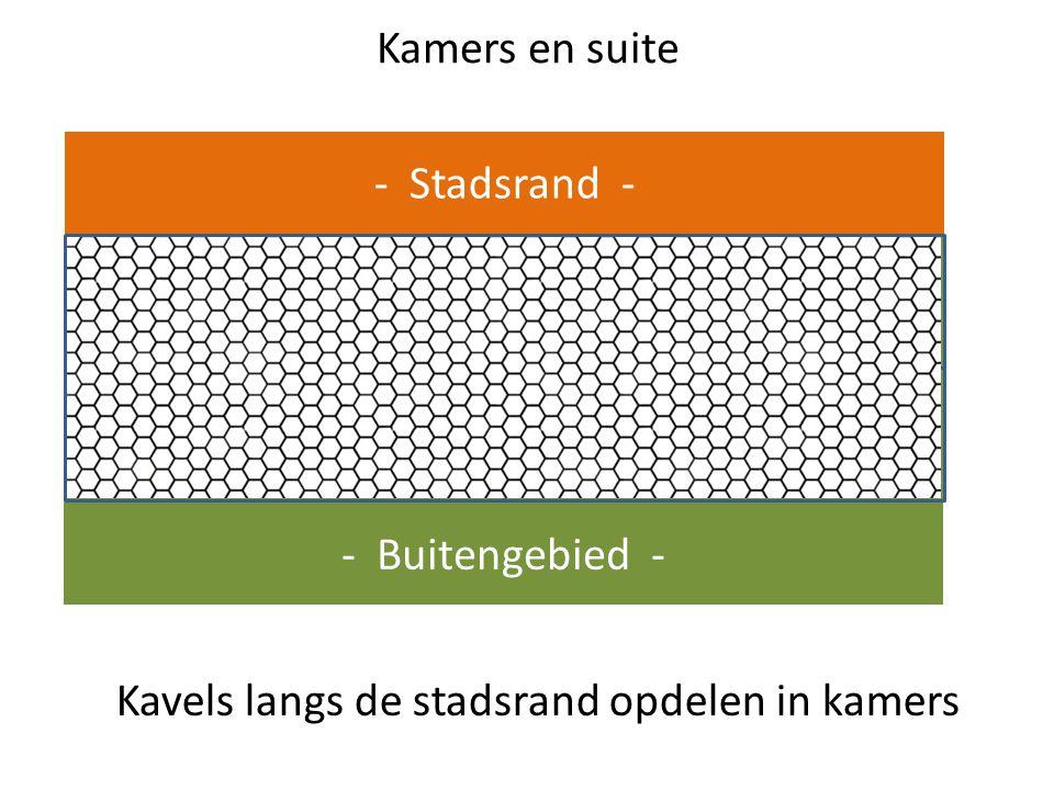Kamers en suite - Stadsrand - - Buitengebied - Kavels langs de stadsrand opdelen in kamers