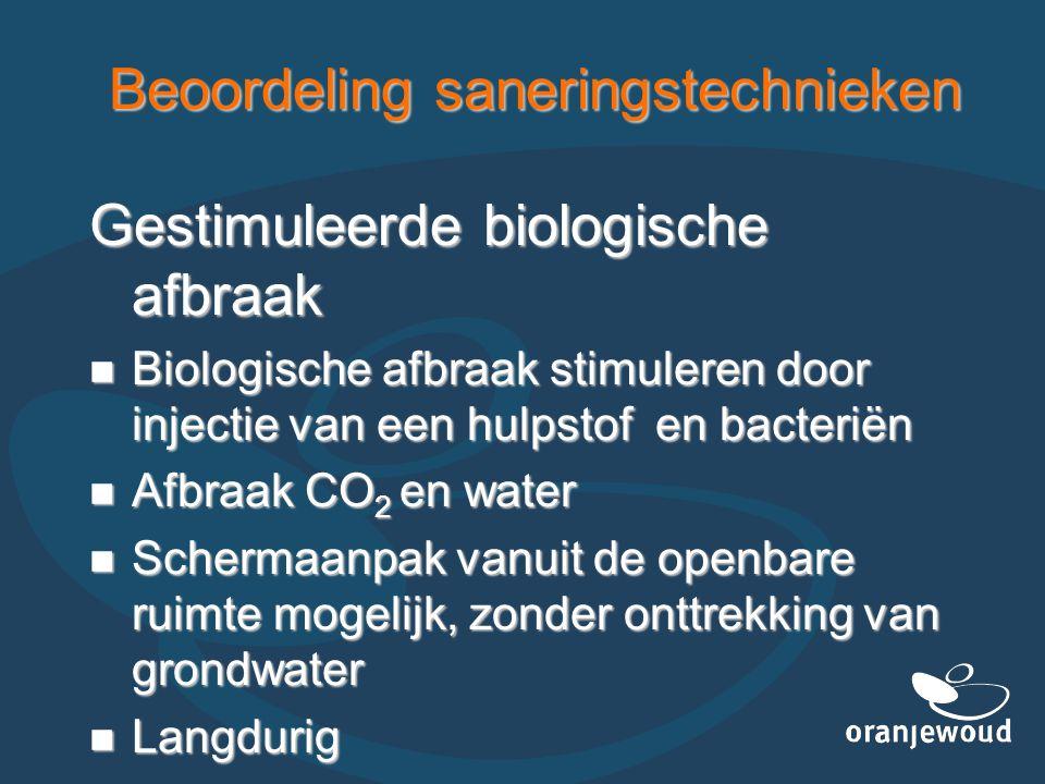 Monitoring Jaarlijkse bepaling van de grondwaterkwaliteit voortgezet Jaarlijkse bepaling van de grondwaterkwaliteit voortgezet Meetreeks opgebouwd (2002-2008) Meetreeks opgebouwd (2002-2008)  geen verspreiding  daling gehalten aan randen en binnen pluim