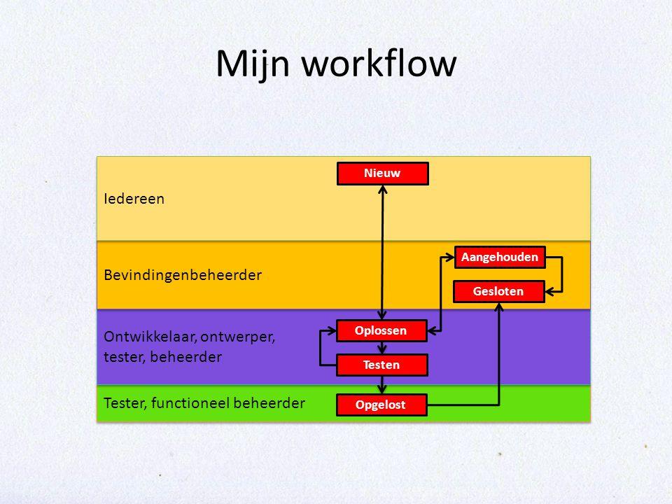 Mijn workflow Tester, functioneel beheerder Ontwikkelaar, ontwerper, tester, beheerder Ontwikkelaar, ontwerper, tester, beheerder Bevindingenbeheerder Iedereen Nieuw Oplossen Testen Opgelost Aangehouden Gesloten