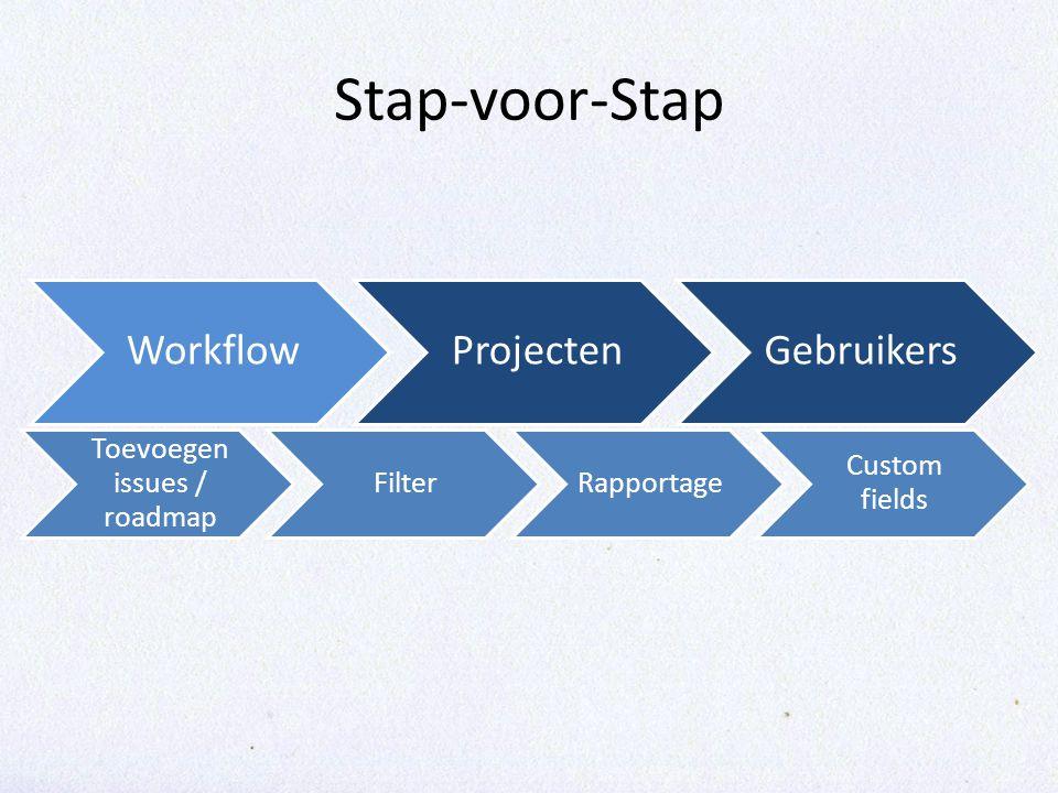 Stap-voor-Stap Toevoegen issues / roadmap FilterRapportage Custom fields WorkflowProjectenGebruikers