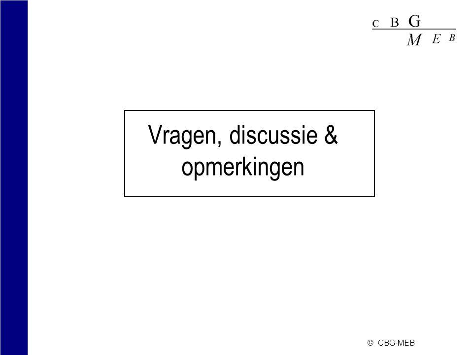 © CBG-MEB Vragen, discussie & opmerkingen