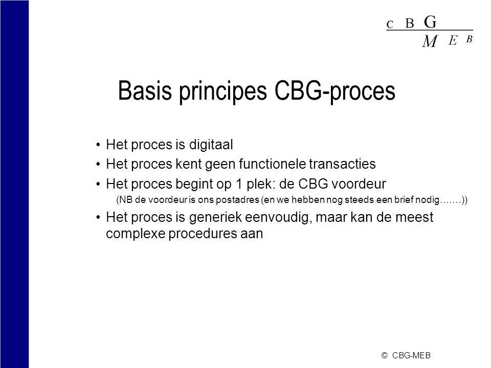 © CBG-MEB Basis principes CBG-proces Het proces is digitaal Het proces kent geen functionele transacties Het proces begint op 1 plek: de CBG voordeur (NB de voordeur is ons postadres (en we hebben nog steeds een brief nodig…….)) Het proces is generiek eenvoudig, maar kan de meest complexe procedures aan