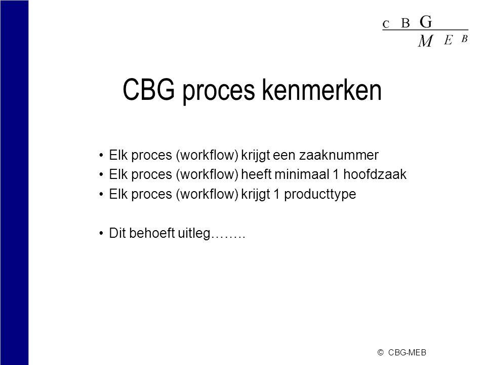 © CBG-MEB CBG proces kenmerken Elk proces (workflow) krijgt een zaaknummer Elk proces (workflow) heeft minimaal 1 hoofdzaak Elk proces (workflow) krijgt 1 producttype Dit behoeft uitleg……..