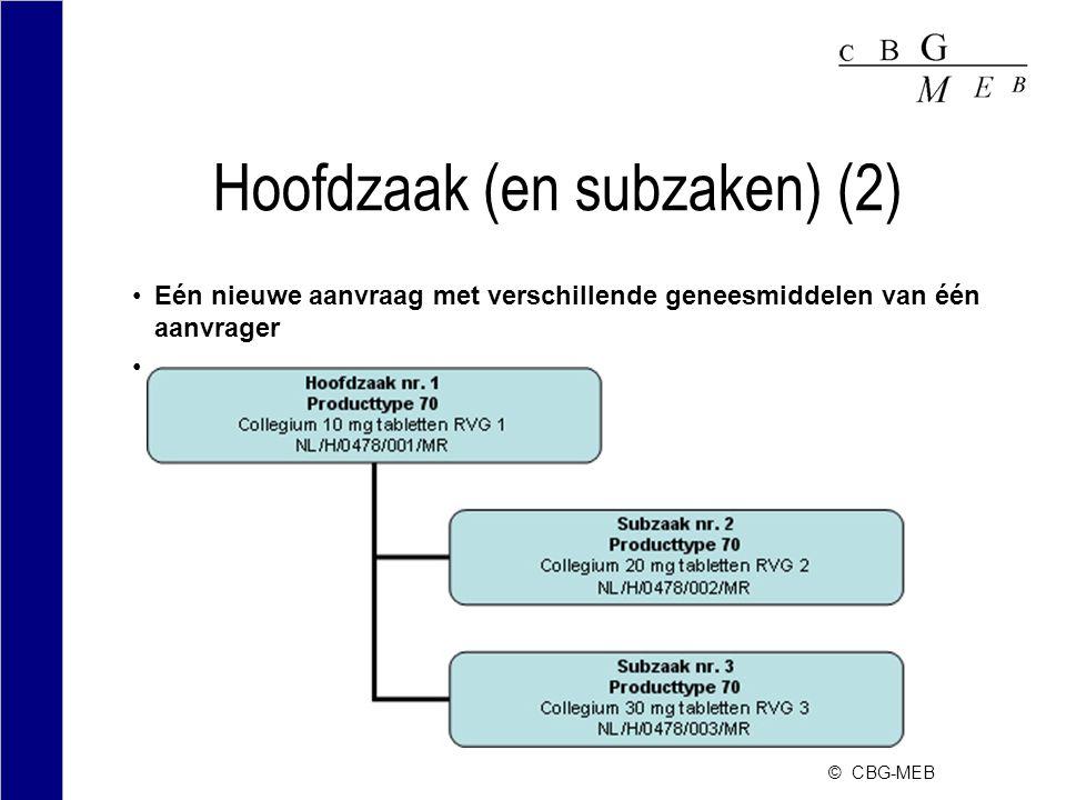 © CBG-MEB Hoofdzaak (en subzaken) (2) Eén nieuwe aanvraag met verschillende geneesmiddelen van één aanvrager