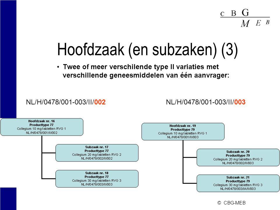 © CBG-MEB Hoofdzaak (en subzaken) (3) Twee of meer verschilende type II variaties met verschillende geneesmiddelen van één aanvrager: NL/H/0478/001-003/II/002NL/H/0478/001-003/II/003