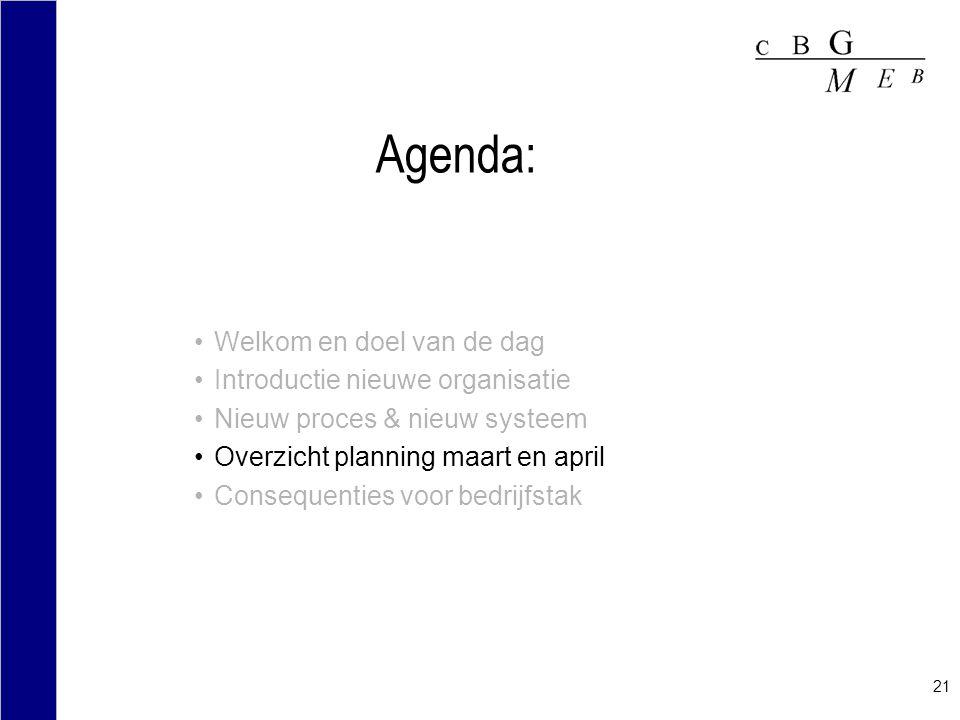 21 Agenda: Welkom en doel van de dag Introductie nieuwe organisatie Nieuw proces & nieuw systeem Overzicht planning maart en april Consequenties voor