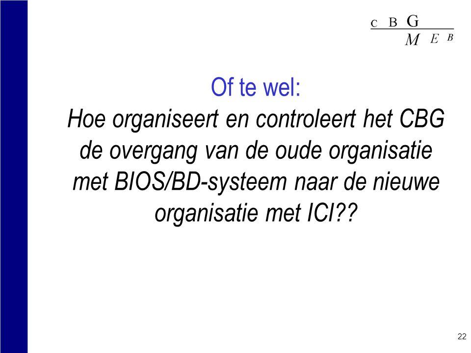 22 Of te wel: Hoe organiseert en controleert het CBG de overgang van de oude organisatie met BIOS/BD-systeem naar de nieuwe organisatie met ICI??