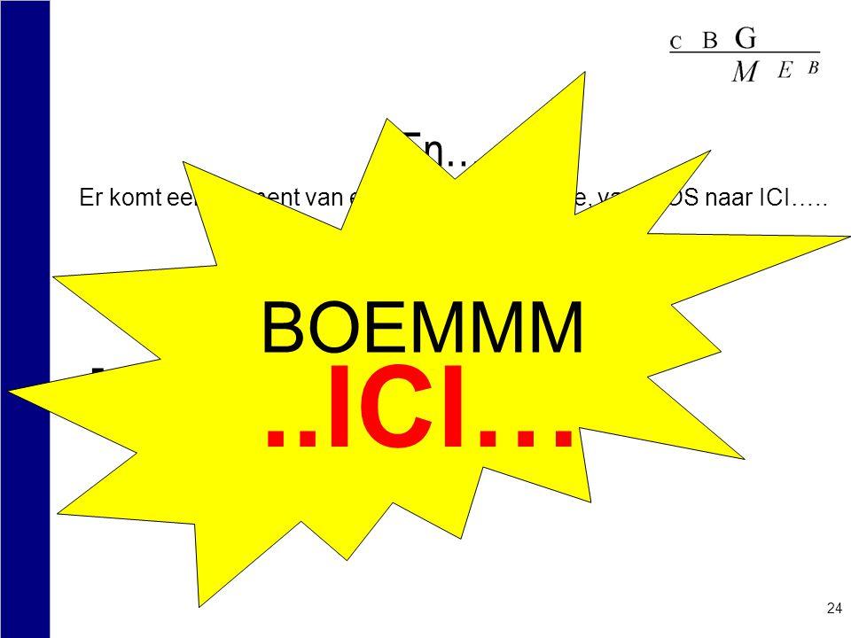 24 En…… Er komt een moment van een overgangsperiode, van BIOS naar ICI….. ….BIOS…. BOEMMM..ICI…
