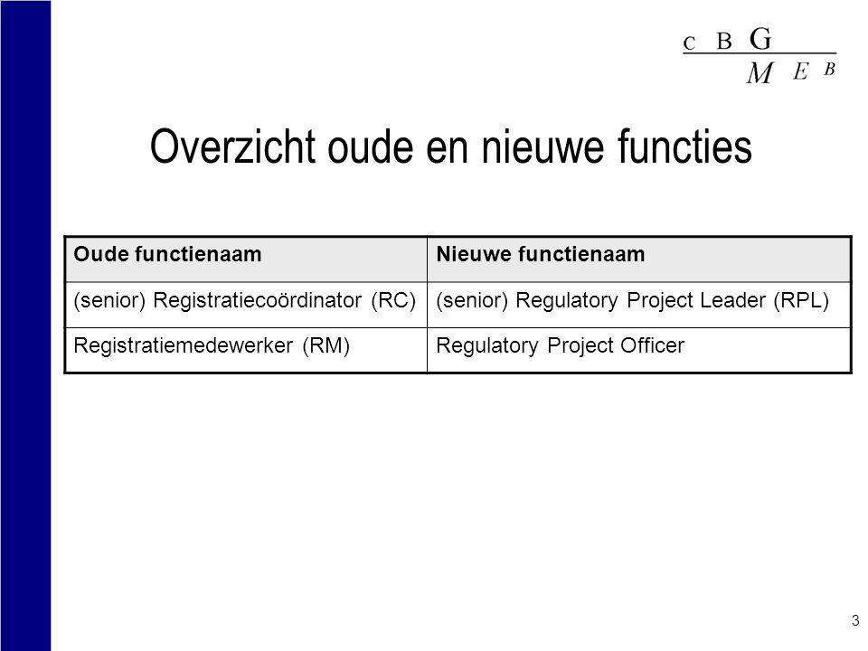 3 Overzicht oude en nieuwe functies Oude functienaamNieuwe functienaam (senior) Registratiecoördinator (RC)(senior) Regulatory Project Leader (RPL) Re