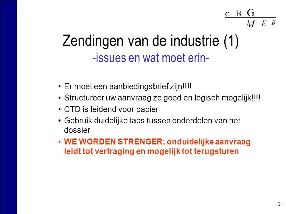 31 Zendingen van de industrie (1) -issues en wat moet erin- Er moet een aanbiedingsbrief zijn!!!! Structureer uw aanvraag zo goed en logisch mogelijk!