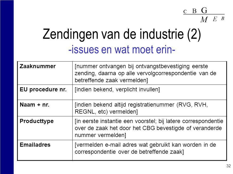 32 Zendingen van de industrie (2) -issues en wat moet erin- Zaaknummer[nummer ontvangen bij ontvangstbevestiging eerste zending, daarna op alle vervol