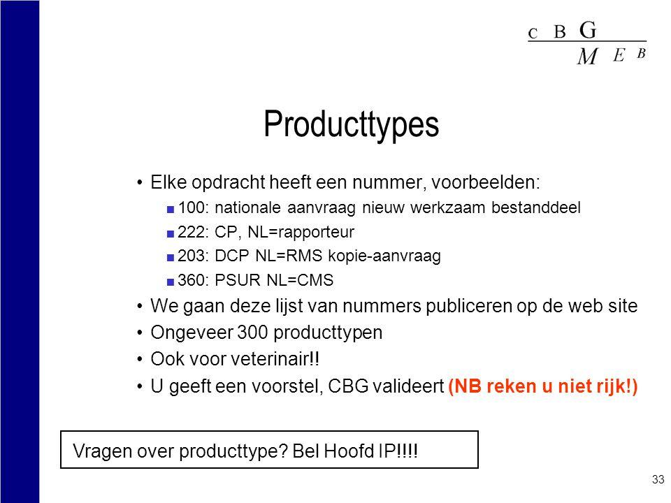 33 Producttypes Elke opdracht heeft een nummer, voorbeelden:  100: nationale aanvraag nieuw werkzaam bestanddeel  222: CP, NL=rapporteur  203: DCP