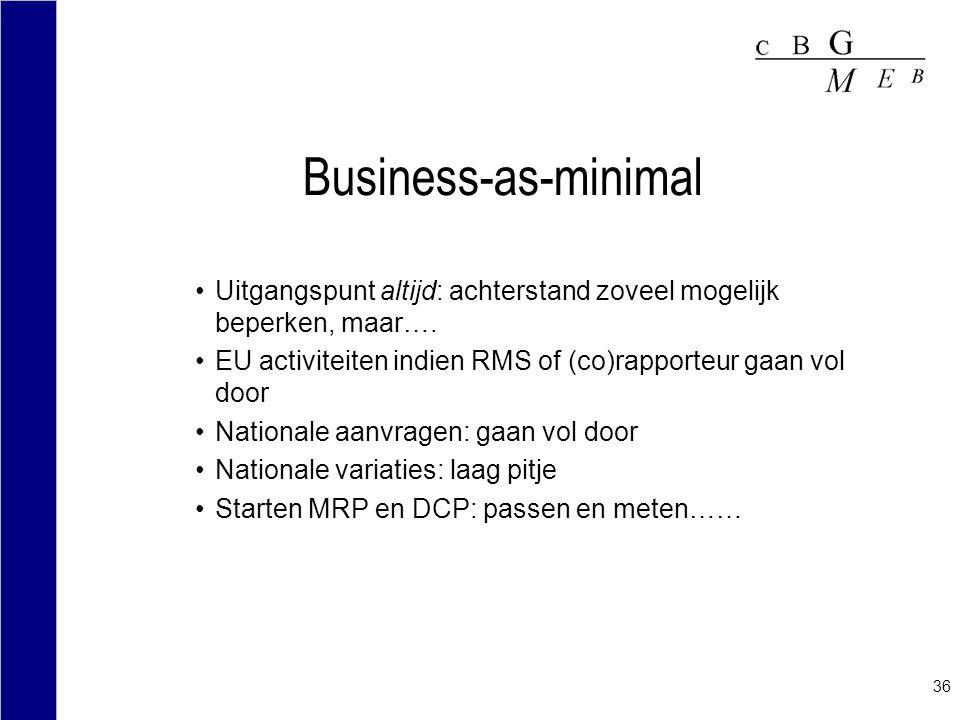 36 Business-as-minimal Uitgangspunt altijd: achterstand zoveel mogelijk beperken, maar…. EU activiteiten indien RMS of (co)rapporteur gaan vol door Na