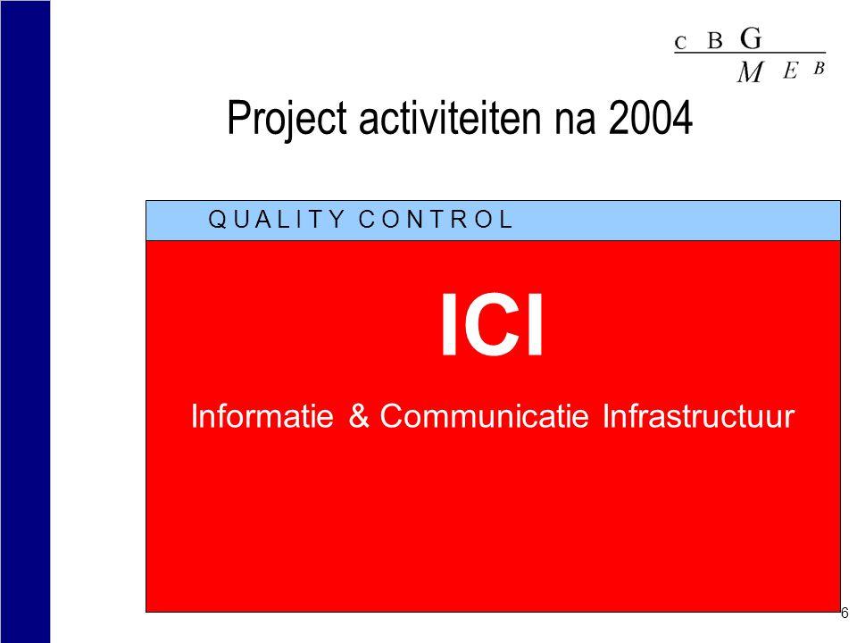 6 Project activiteiten na 2004 2005 Aanbesteding (proces uitbesteed!!!) Stappen: 1.Initiële beschrijving globaal systeem 2.5 bedrijven/oplossingen ges