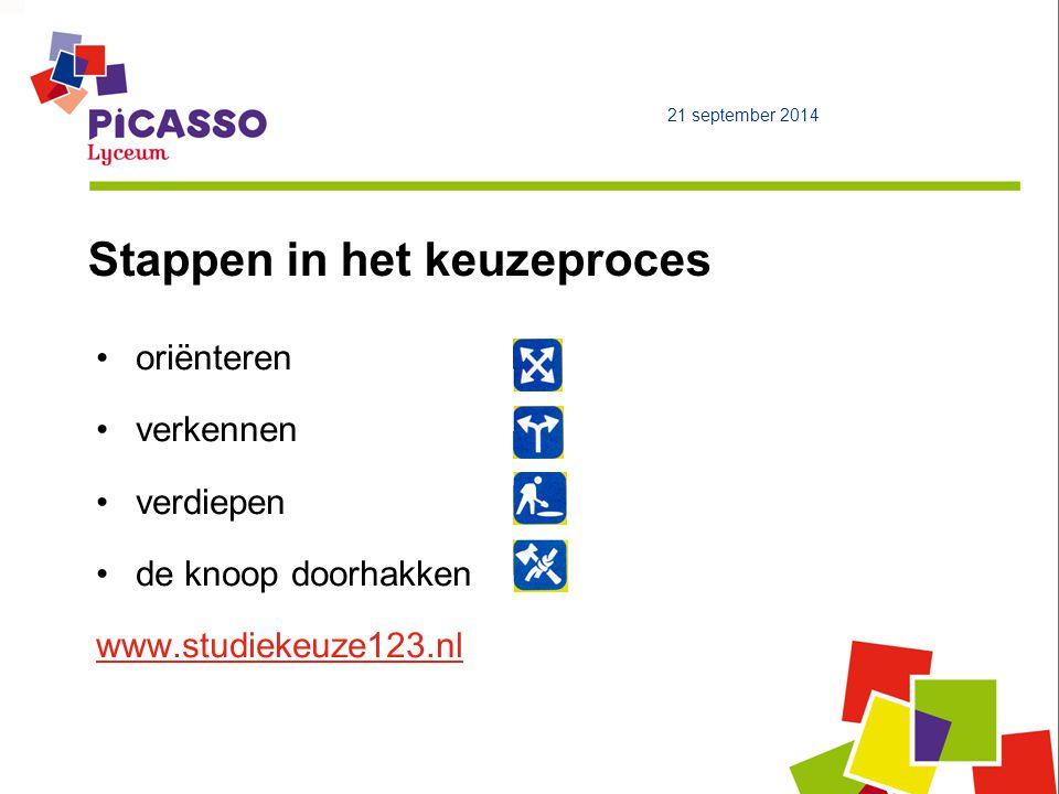 Stappen in het keuzeproces oriënteren verkennen verdiepen de knoop doorhakken www.studiekeuze123.nl 21 september 2014