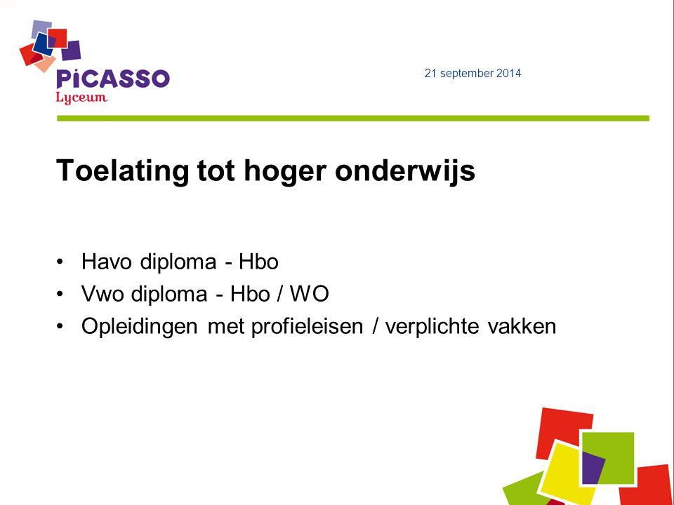 Toelating tot hoger onderwijs 21 september 2014 Havo diploma - Hbo Vwo diploma - Hbo / WO Opleidingen met profieleisen / verplichte vakken