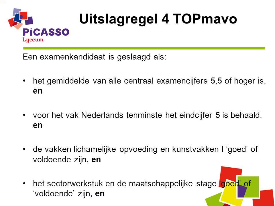 Esther van Sas*klas 3Ta lokaal I04 Linda van de Broekklas 3TblokaalI05 Harry Dolfing klas 3Tclokaal I06