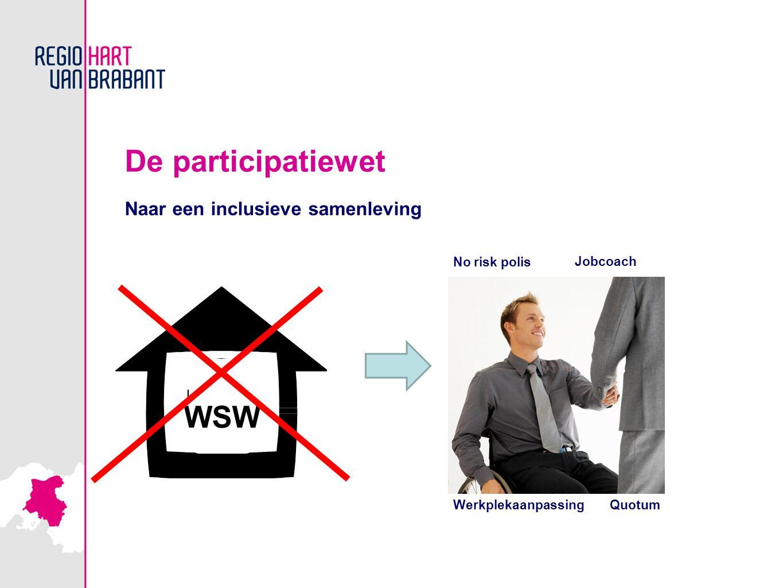 De participatiewet Naar een inclusieve samenleving Jobcoach Werkplekaanpassing No risk polis Quotum WSW