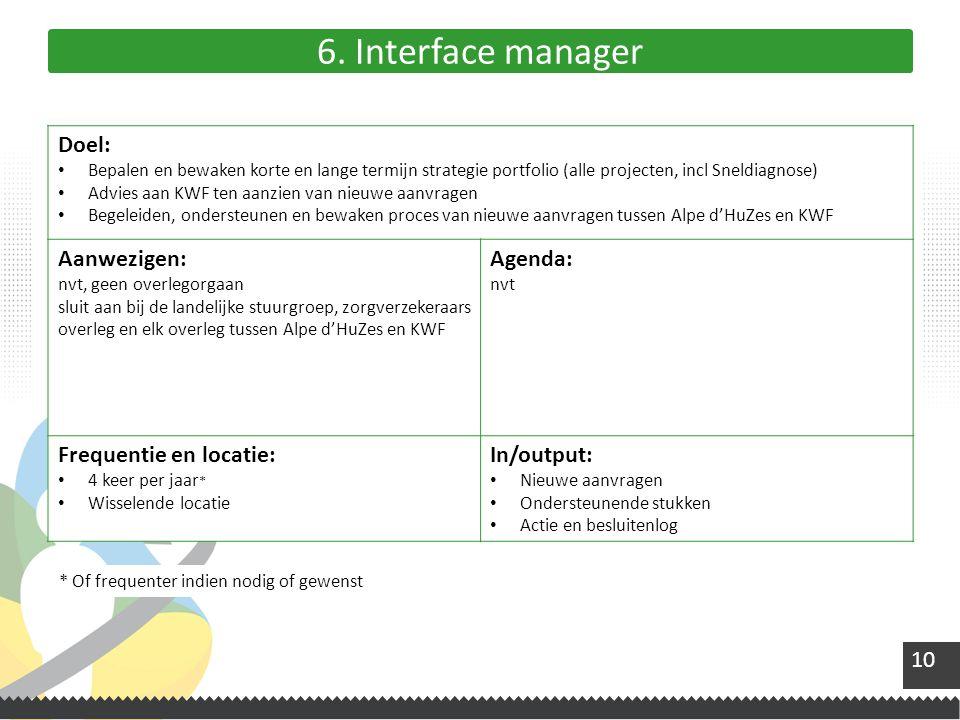 10 6. Interface manager Doel: Bepalen en bewaken korte en lange termijn strategie portfolio (alle projecten, incl Sneldiagnose) Advies aan KWF ten aan