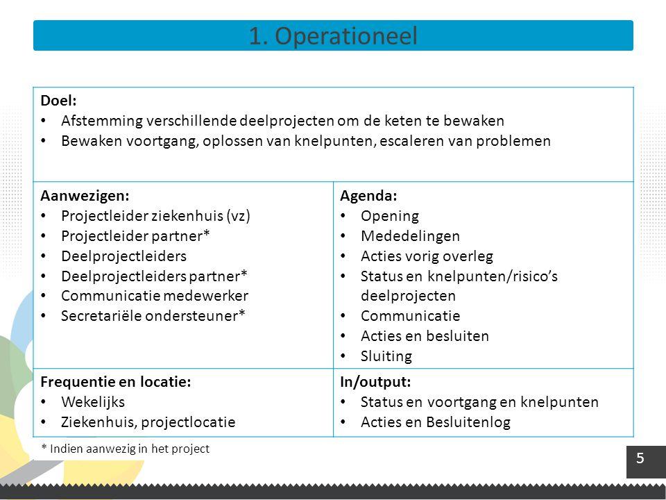 5 1. Operationeel Doel: Afstemming verschillende deelprojecten om de keten te bewaken Bewaken voortgang, oplossen van knelpunten, escaleren van proble