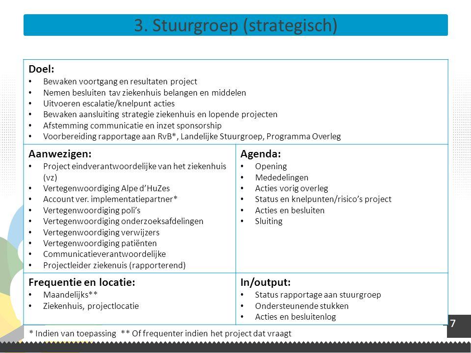 7 3. Stuurgroep (strategisch) Doel: Bewaken voortgang en resultaten project Nemen besluiten tav ziekenhuis belangen en middelen Uitvoeren escalatie/kn