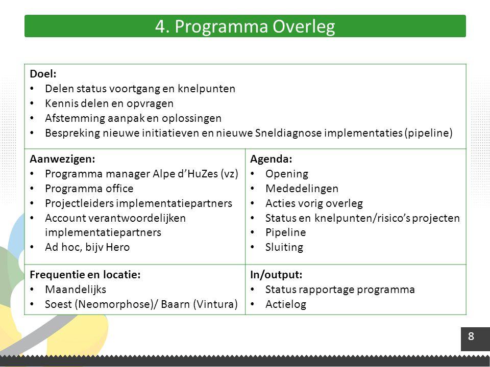 8 4. Programma Overleg Doel: Delen status voortgang en knelpunten Kennis delen en opvragen Afstemming aanpak en oplossingen Bespreking nieuwe initiati