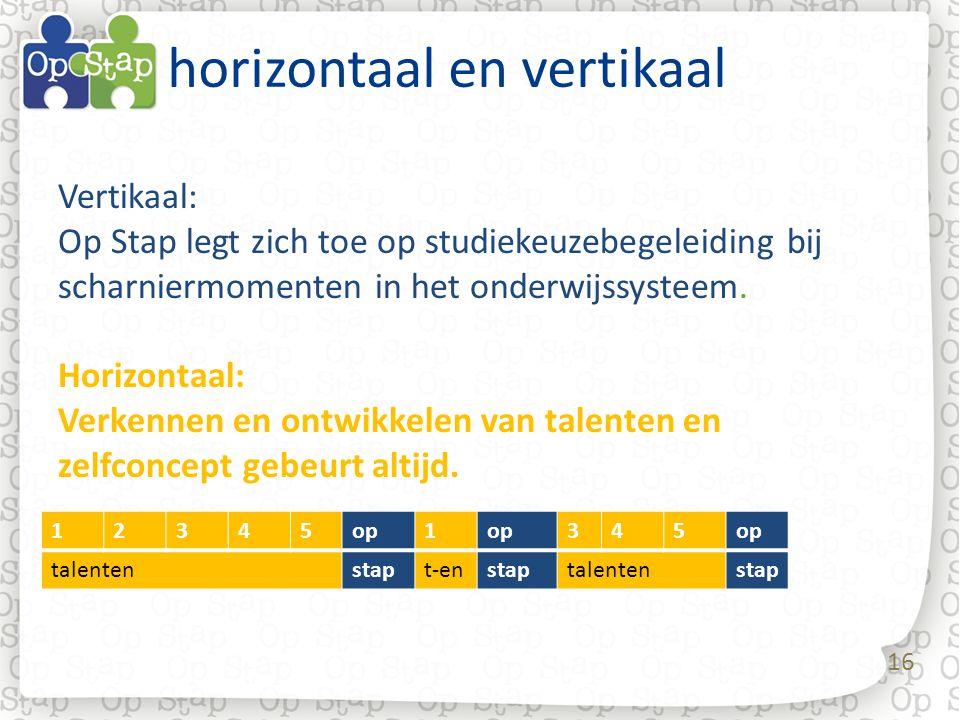 16 horizontaal en vertikaal Vertikaal: Op Stap legt zich toe op studiekeuzebegeleiding bij scharniermomenten in het onderwijssysteem. Horizontaal: Ver