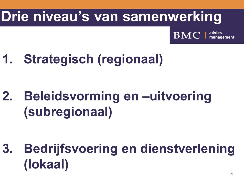 Drie niveau's van samenwerking 1.Strategisch (regionaal) 2.Beleidsvorming en –uitvoering (subregionaal) 3.Bedrijfsvoering en dienstverlening (lokaal) 3